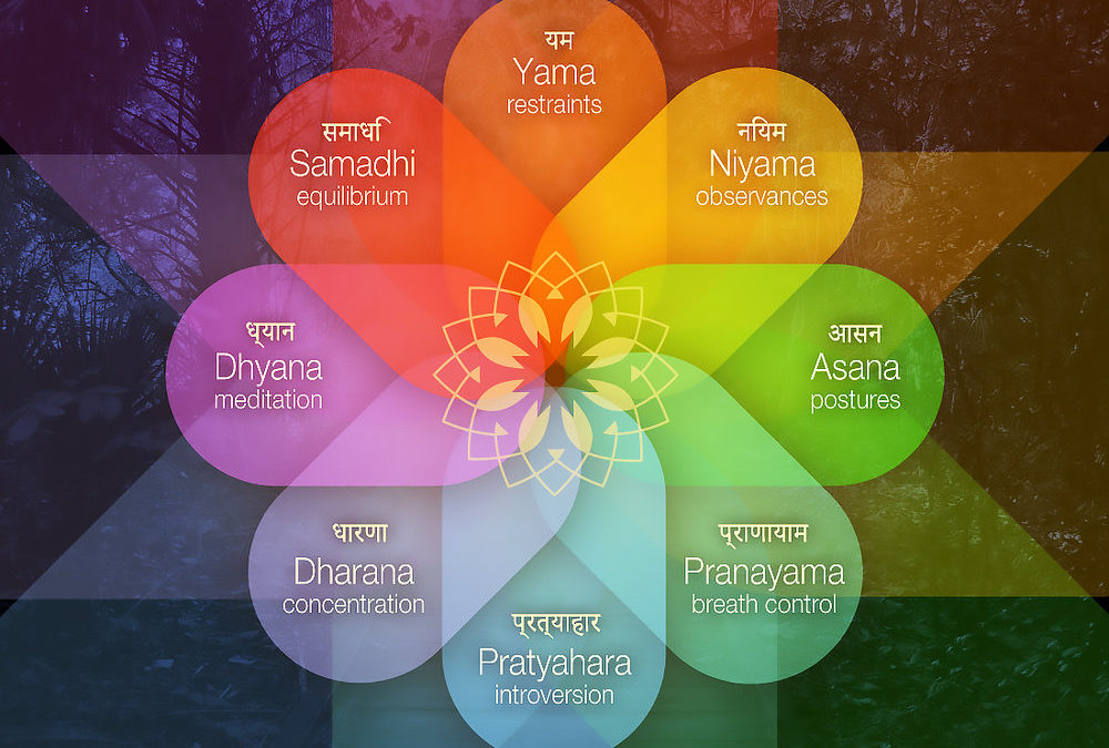 An Introduction to the Eight Limbs of Yoga – Part 1